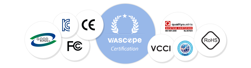 Viascope Certificates